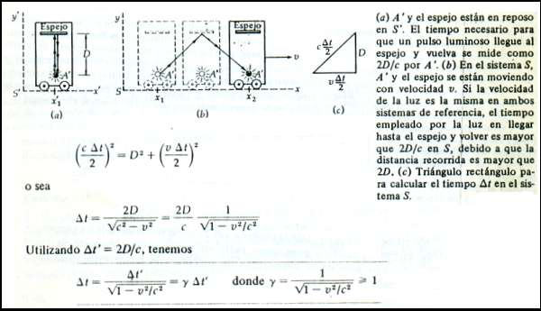 Se dice que Einstein se basó inicialmente en los estudios de Hendrik Lorentz.